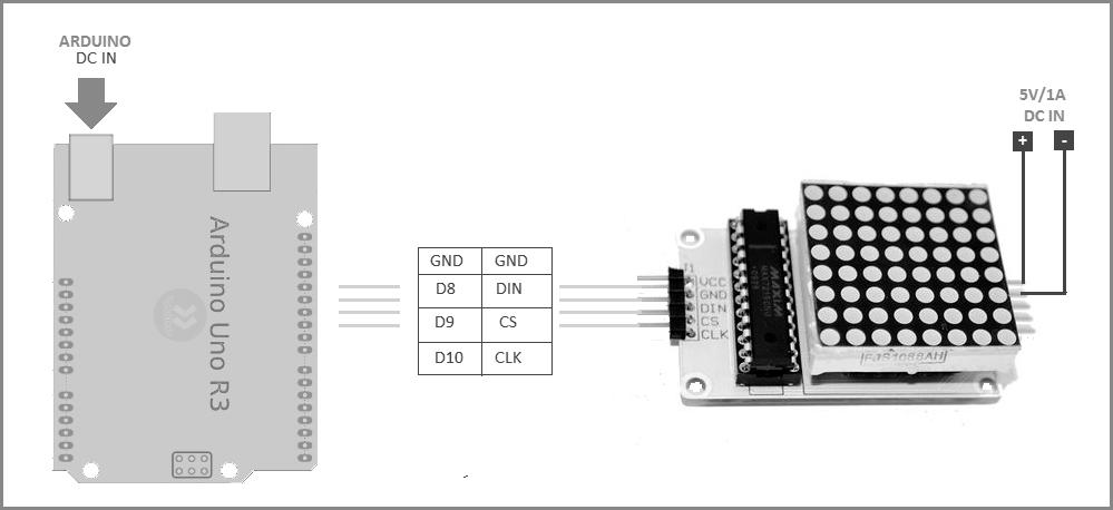 Arduino и светодиодная матрица