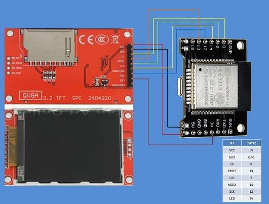 Как подключить ESP32 к дисплею ILI9341