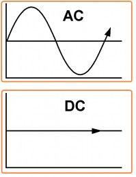 Сравнение способов передачи энергии с помощью постоянного и переменного тока