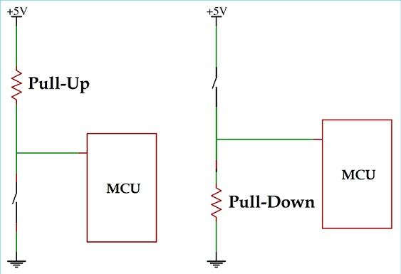 Что такое подтягивающий резистор