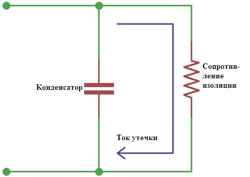 Что такое ток утечки конденсатора и как его уменьшить