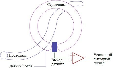 Измерение тока с использованием датчика Холла