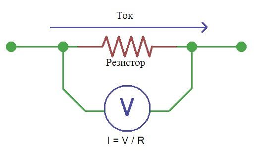 Измерение тока с помощью шунтирующего резистора