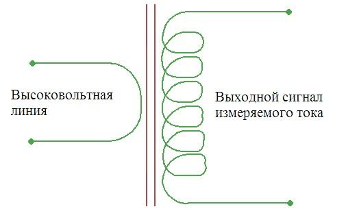 Измерение тока с помощью трансформатора тока