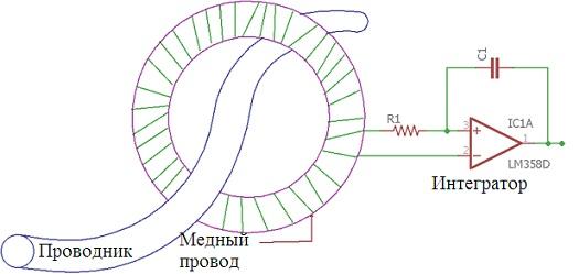 Метод измерения тока с помощью катушки Роговского
