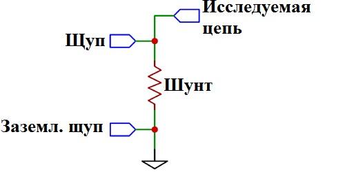 Как измерить ток с помощью осциллографа