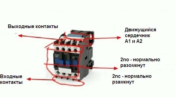 Магнитный контактор